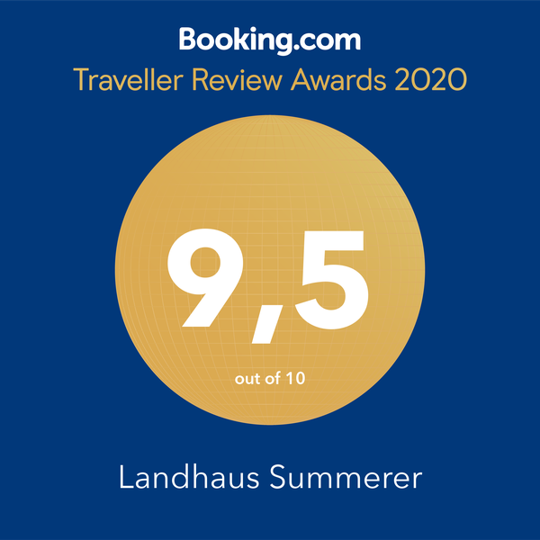 Booking.com: Traveller Review Awards 2020